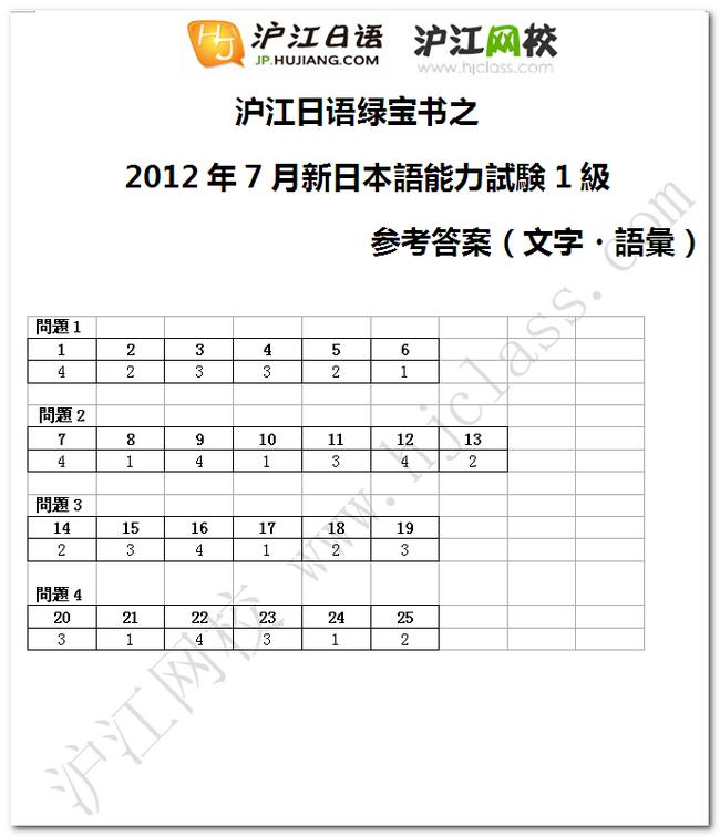 2005年日语一级听力_2012年7月日语能力考一级词汇答案-日语能力考一级|N1答案-東北 ...