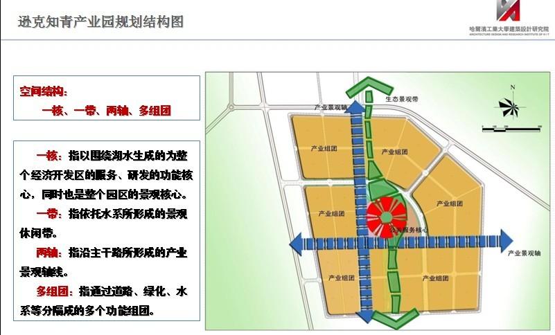 逊克知青产业园规划结构图