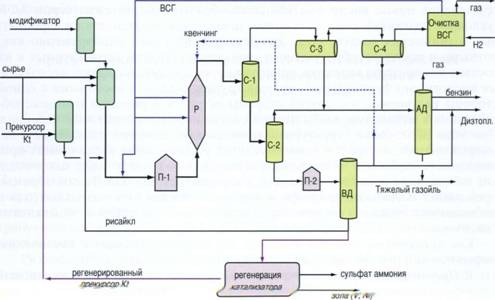 装置的原理流程图